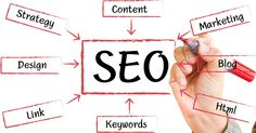 Search Engine Optimization (SEO) Search Engine Optimization (SEO) is the highly optimized medium for promoting your business online and making it reach out to the potential customers. We have a team of highly experienced SEO professionals who understand your business best and undertake best strategies to get your business soaring in the online space.