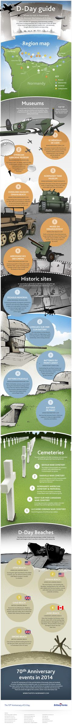 Infographic: Where to Visit in Normandy to Discover the History of D-Day #infographic