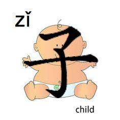 FunwtihCharacters:子=Child