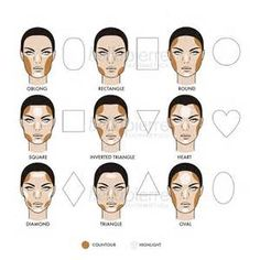 15 Make-up-Hacks, die Ihr Leben so sehr machen . - 15 Makeup Hacks That Will Make Your Life So Much Easier – Canada 15 Make-up-Hacks, die - Makeup 101, Makeup Guide, Makeup Brushes, Makeup Ideas, 2017 Makeup, Makeup Tools, Beauty Makeup Tips, How To Makeup, Diy Beauty