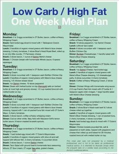 Menu. Think of food as fuel, your body can run on cheap fuel but it wont run efficiently or effectively in the long run.
