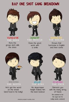 B.A.P Himchan.... Oh so true.