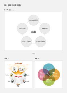 Wireframe, Diagram, Chart, Website Wireframe