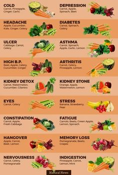 Juice Cleanse Recipes, Healthy Juice Recipes, Juicer Recipes, Healthy Juices, Healthy Smoothies, Healthy Drinks, Healthy Tips, Detox Juices, Green Smoothies