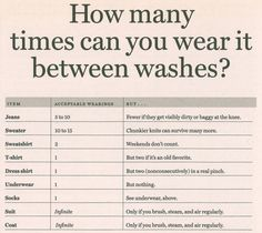 How many times can you wear it between washes?