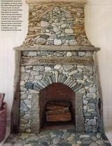 fireplaces french - Google Search