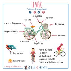 Learn French with A Cup of French! Easy and fun lessons with infographics and videos. You can enjoy your cup of French wherever you want and at your own pace. French Language Lessons, French Language Learning, French Lessons, Learn French Fast, Learn To Speak French, Learn French Beginner, French Expressions, French Phrases, French Words