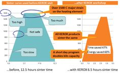 Zirconia Usage – Kerox Dental Ltd.