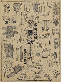 Wajiro Kon 今和次郎