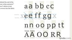 Typography tutorial: This overview examines the anatomy of letters and explains font terminology.