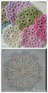 Crochet Flowers Patterns / Patrones de flores a crochet - knitting is so easy . Crochet Flowers Patterns / Patrones de flores a crochet - knitting is as easy as 3 Knitting boils down to three es. Crochet Coaster Pattern, Crochet Motifs, Crochet Flower Patterns, Crochet Mandala, Crochet Flowers, Crochet Stitches, Crochet Ideas, Crochet Doilies, Love Crochet