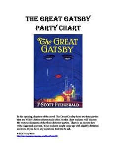 #sharethewealth #aneducatorslife Party Chart for The Great Gatsby (Free)