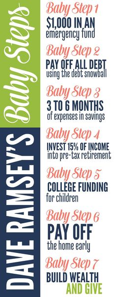 Dave Ramsey's Baby Steps Dave Ramsey, Financial Peace, Financial Tips, Financial Planning, Financial Literacy, Budgeting Finances, Budgeting Tips, Ways To Save Money, Money Saving Tips