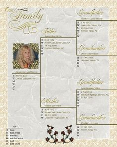 Alex's Ancestors, pg 1...a pretty and simple to follow five generation family tree on a two page layout.