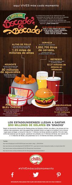 ¿Sabes cuáles son los snacks más consumidos durante el Super Bowl? ¡Entérate!