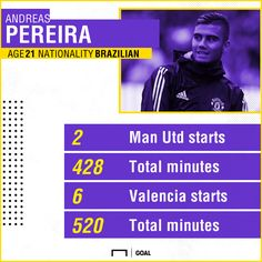 Andreas Pereira showing Man Utd what they're missing as Valencia fight for title
