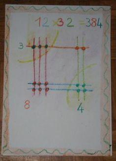 Vedic Multiplication, BEAUTIFUL!
