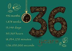 36 years break down into months,days etc. Personalize any greeting card for no additional cost! Cards are shipped the Next Business Day. 36th Birthday, Birthday Fun, Birthday Quotes, Birthday Cards, Wedding Anniversary Wishes, Happy Anniversary, Anniversary Years, Birthday Ideas For Her, Birthday Cakes For Women