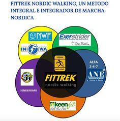 Curso Básico de Nordic Walking, modalidad #Fittrek #nordicwalking #marchanordica http://blgs.co/n3cVzA