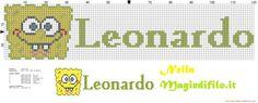 Nome Leonardo con SpongeBob - 2606x1056 - 843507