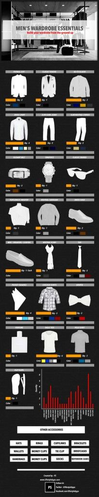 mywebroom blog lifestylebyps male fashion men's wardrobe essentials style infographic