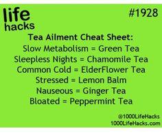Tea cheats