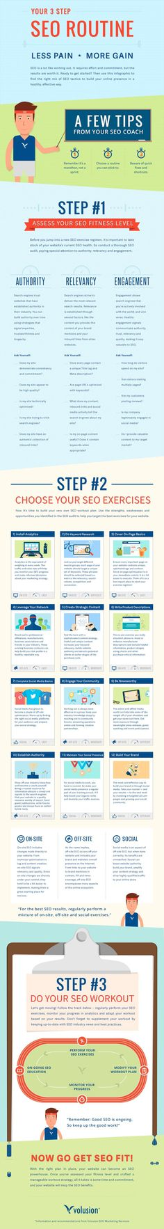 Find the right mix of SEO tactics to build your online presence in a healthy, effective way. Use this infographic. #searchengineoptimizationaudit,