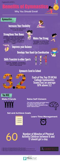 benefits of gymnastics infographic