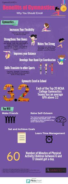 benefits of gymnastics infographic