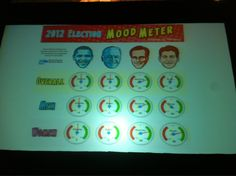 The 2012 Election Mood Meter Photo by @shanesteele