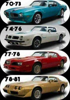 Concept cars pontiac firebird trans am, pontiac firebird pontiac firebird 1973 ponti Luxury Sports Cars, Sport Cars, Pontiac Cars, Pontiac Firebird Trans Am, Firebird Formula, Pontiac 2017, Firebird Car, Muscle Cars Vintage, Vintage Cars