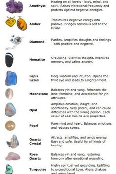 Crystal healing chart....Basically I just need to roll around on a bed of gemstones...