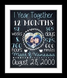 Personalized anniversary gift for boyfriend girlfriend him her or couple. Elegant designed art print can also be used for weddings, graduations, or any other special occasion. You may choose any years and add photo names date to make a unique personalized gift. Original Design by Printsinspired Price Is For: Giclee fine art print with custom artwork For Frame, Canvas, And Accent Mat Options See Drop Down Print is slightly larger for matting, needs trimming if not matted Museum Quality…