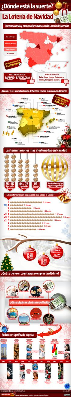 La Lotería de Navidad est un véritable rituel en Espagne: tous les Espagnols achètent au moins un billet de loterie à Noël ainsi que les comités d'entreprise, les  équipes sportives, etc.
