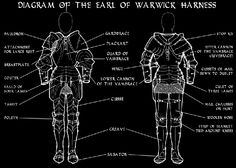 Earl of Warwick armor. Get free teaching aids and homework resources for A Connecticut Yankee in King Arthur's Court by Mark Twain at www.LitWitsWorkshops.com/free-resources/ ...We also offer hands-on, sensory enrichment guides!