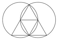vesica piscis (known as the womb of the universe