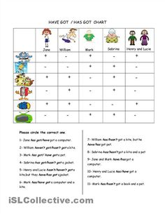 big_islcollective_worksheets_elementary_a1_elementary_school_writing_have_got_has_got_dai_have_gothas_got_243675069dea254fa99_88779576.jpg 400×517 píxeles