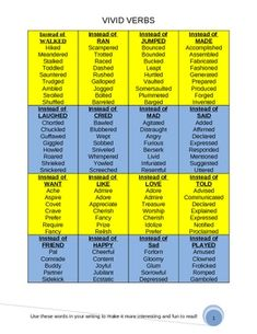 Sheet listing common verbs and words that can be used instead. My students have them in their writing binders so that they can refer to them often ...