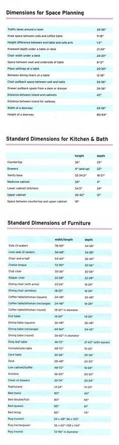 dimensions for space planning in your home ~ home decor and interior decorating ~ appealing ideas