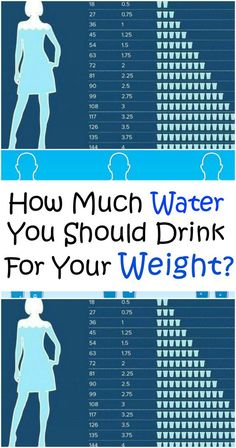 Since most of the human body is made of water, the fact that every cell, tissue, and organ requires it to perform their functions doesn't come as a surprise.Staying hydrated is of utmost importance when it comes to losing weight and energizing the body. Health And Beauty, Health And Wellness, Health Tips, Health Fitness, Health Practices, Health Care, Healthy Life, Healthy Living, Healthy Food
