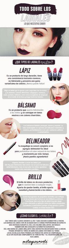 Todo lo que necesitas saber sobre los labiales