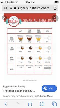 Sugar Alternatives, Sugar Substitute, Stevia, Baking, Recipes, Bakken, Ripped Recipes, Backen