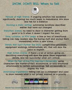 Struggle with Show, Don't Tell? This will help you know when to TELL.  Make your description always earn the right to be included in your novel. :)