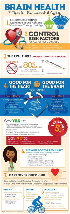 Brain Health - 7 Tips for Successful Aging. Via the Alzheimer's Foundation of America