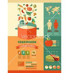 Vegetarian and vegan healthy organic infographic vector ☂ ✿  ✿. ☺