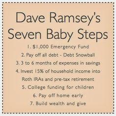Dave+Ramsey's.jpg (476×478)
