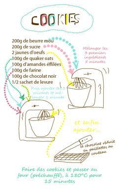 http://www.tambouille.fr/wp-content/uploads/2010/02/cookies.png