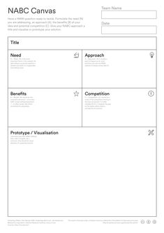 Business model canvas pdf google search business in 2018 ideate prototype pitch in no time applying this 3 in 1 method cheaphphosting Images