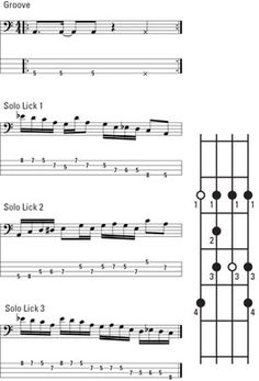 blues scale for dummies on bass my instruments in 2019 vintage bass guitars bass guitar. Black Bedroom Furniture Sets. Home Design Ideas