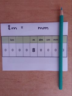Produkt - Převody jednotek - pomocné tabulky